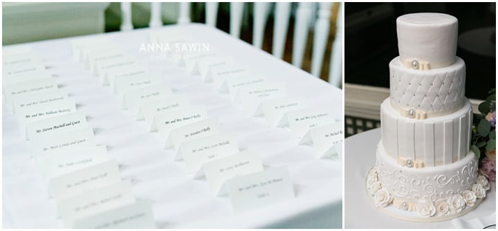 Harkness_Eolia_Summer_wedding_AnnaSawinPhotography_036